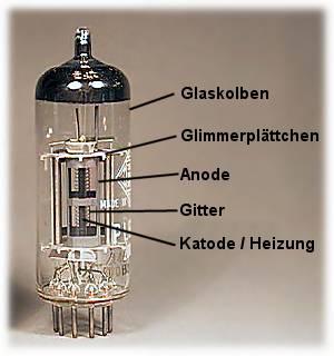 http://www.elektronikinfo.de/techpic/strom/roehrenaufbau.jpg